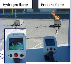 Photo comparing flames